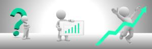 survey-solution: Kundenzufriedenheit